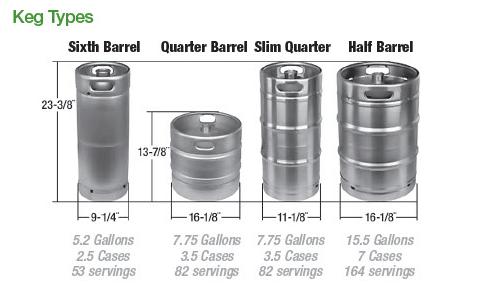 Beer Kegs Guide Total Wine More